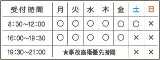 受付時間:月・火・金:9:00~12:30、15:00~19:30、水・土:9:00~12:30、日・祝休み、木曜予約受付、19:30~21:00は交通事故施術優先受付